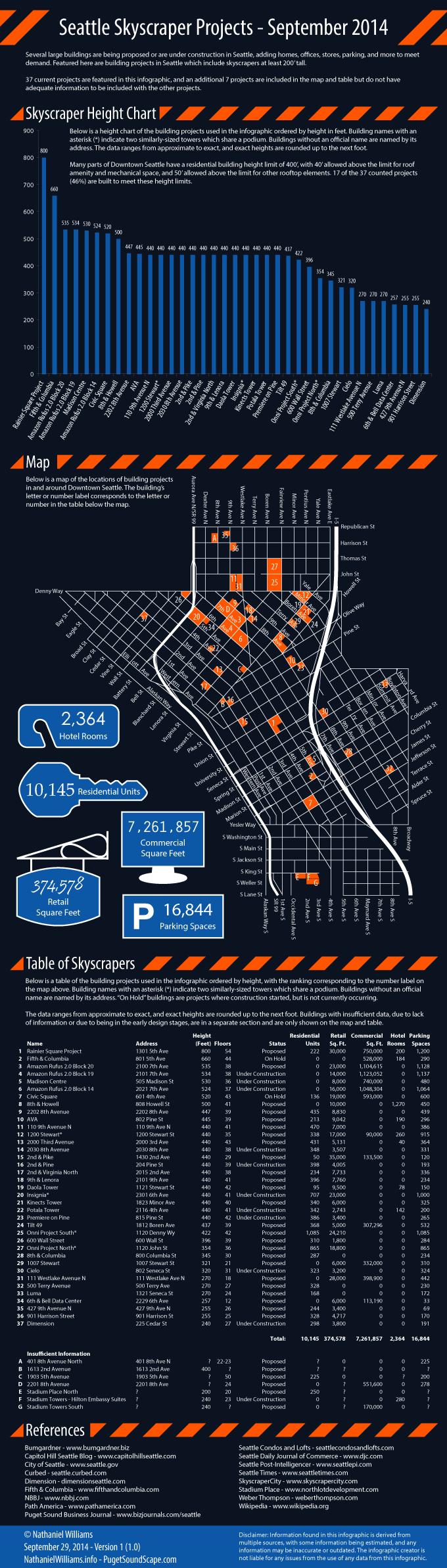 Infographic_2014-09-29_680