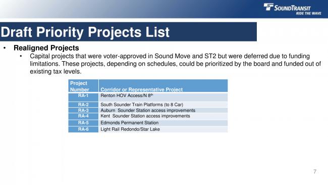 ST3 Draft Draft.pdf-07