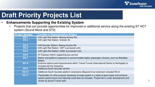ST3 Draft Draft.pdf-08