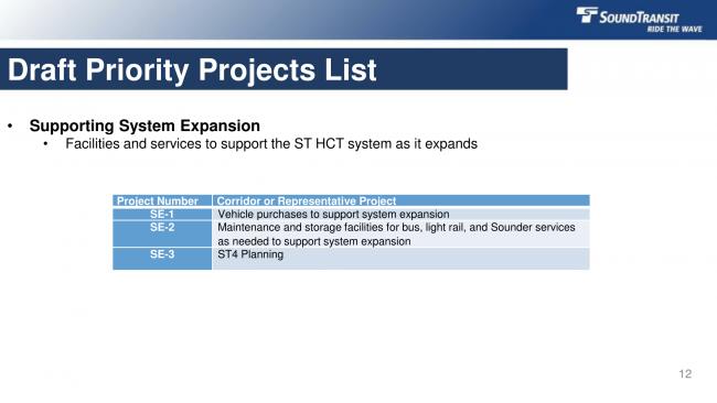 ST3 Draft Draft.pdf-12