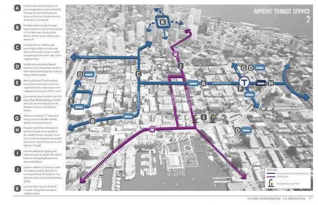 SLU Mobility Plan