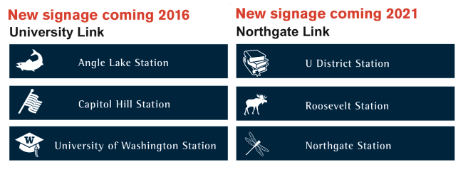 new pictograms with station signage