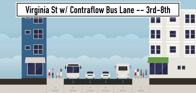 virginia-st-w-contraflow-bus-lane-3rd-8th
