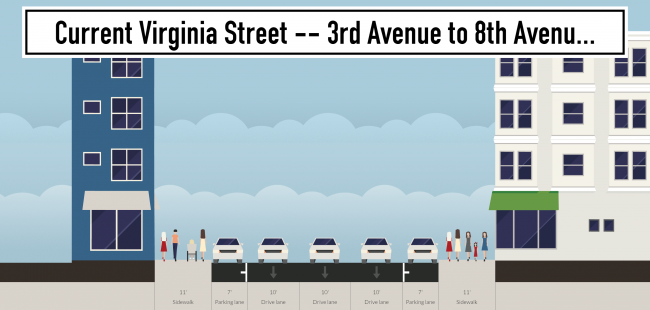 current-virginia-street-3rd-avenue-to-8th-avenu