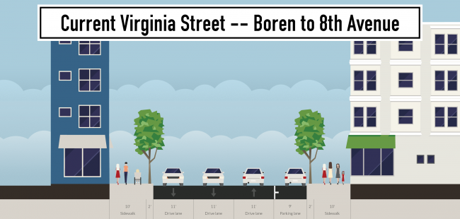 current-virginia-street-boren-to-8th-avenue