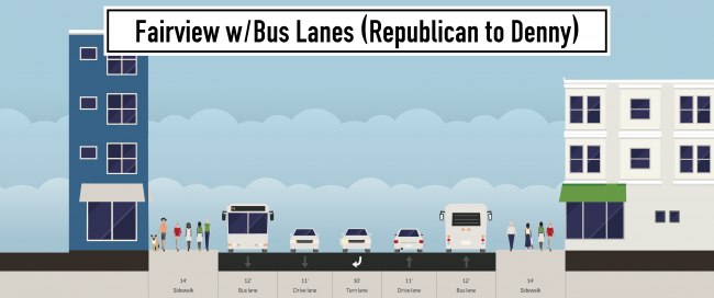 Fairview with Bus Lanes