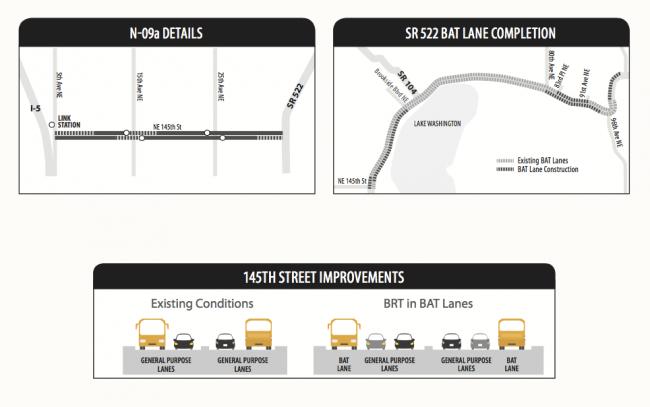 NE 145th BRT Alternatives