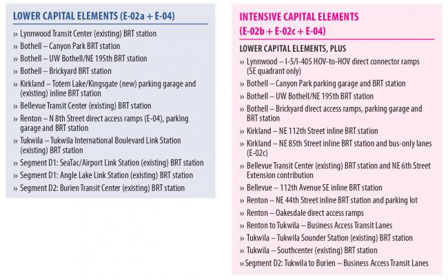 ST3_i405BRT_Elements2