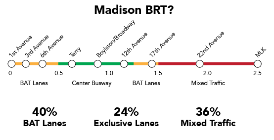 Whittling Away at Madison BRT – Seattle Transit Blog