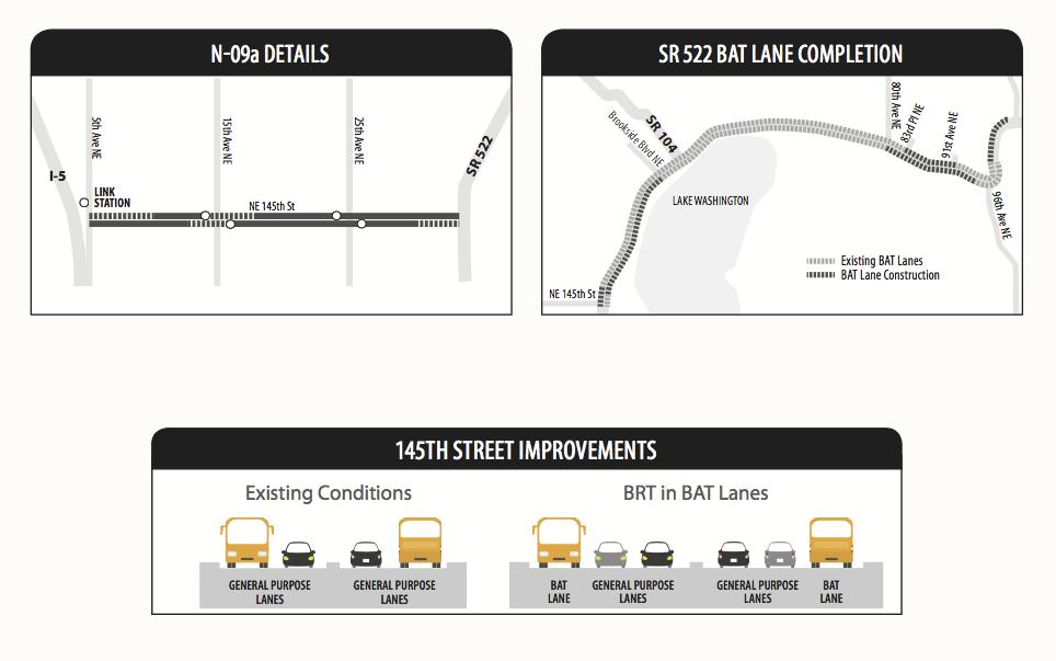 ST3: BRT on SR 522 and NE 145th St – Seattle Transit Blog