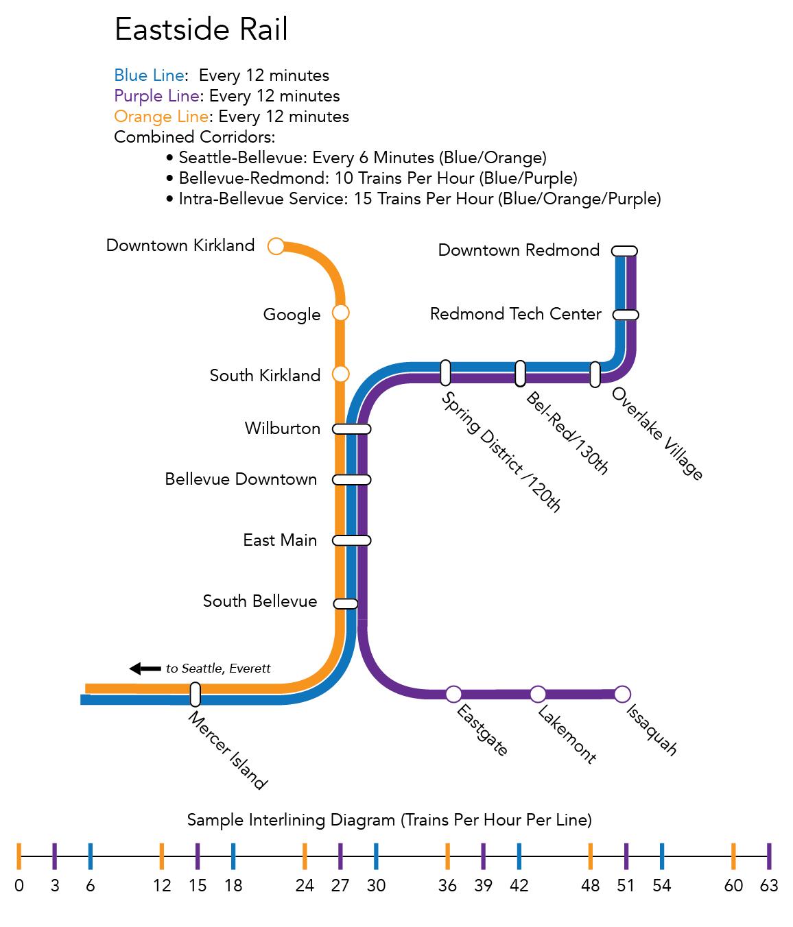 Eastside Rail Interlining Corrected-01