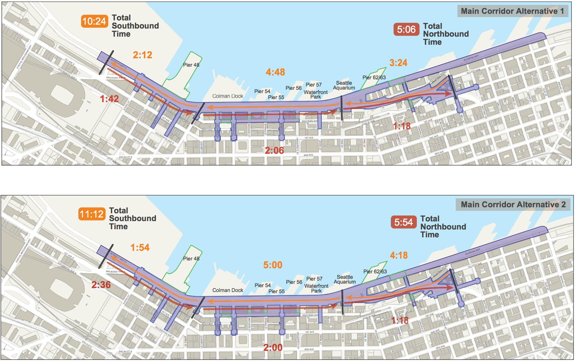 Vehicular Travel Time Under the Two Alternatives
