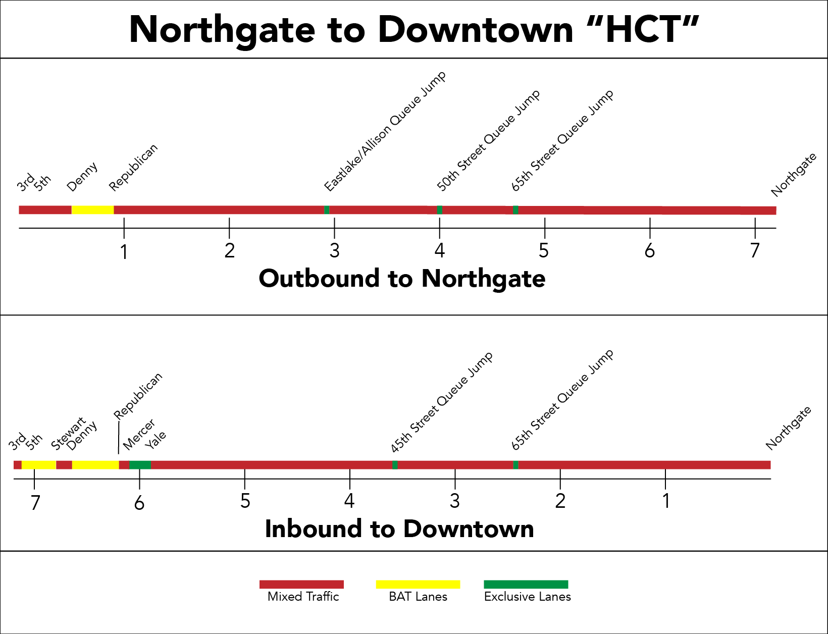 Northgate-Downtown HCT-01