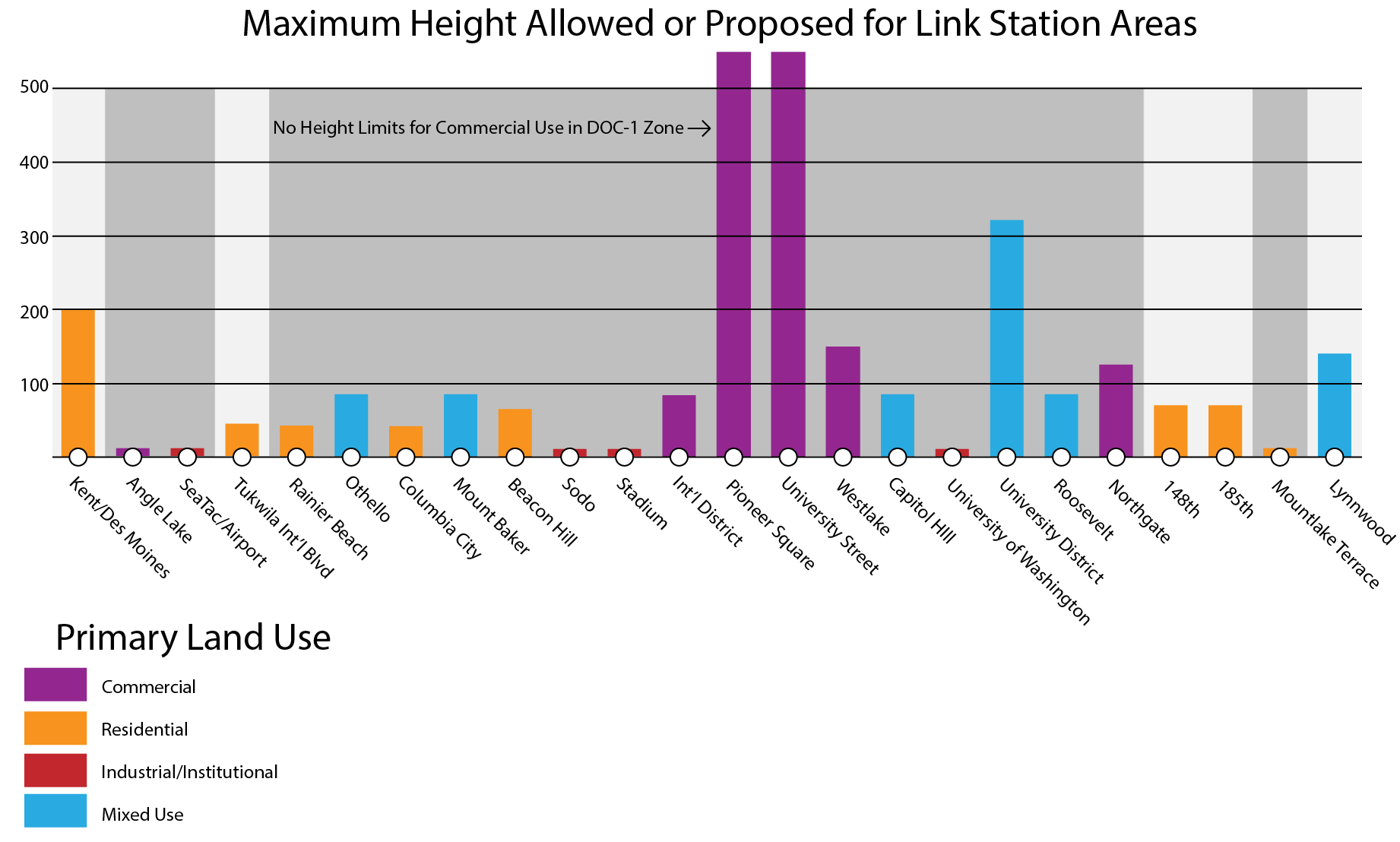 2023-link-zoning-chart-01-01