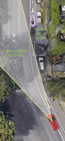 Bicyclist hidden from car cutting corner