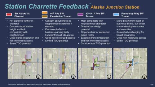 alaska junction station design alternatives